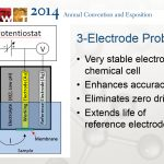 3-Electrode-Probe-Slide